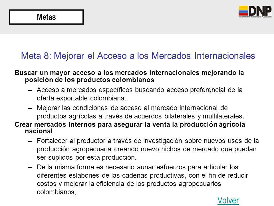 Meta 8: Mejorar el Acceso a los Mercados Internacionales