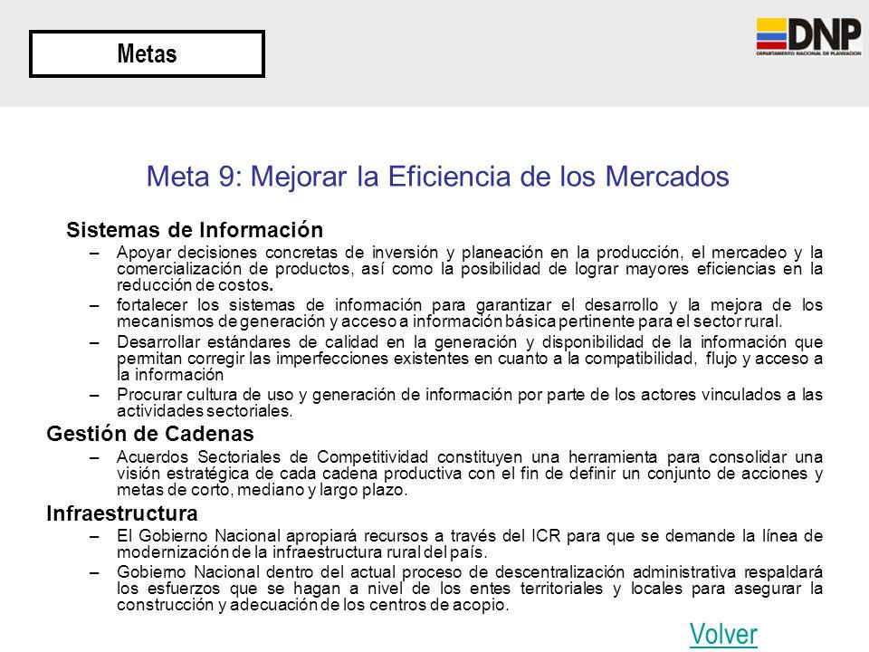Meta 9: Mejorar la Eficiencia de los Mercados