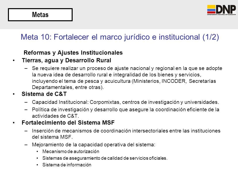 Meta 10: Fortalecer el marco jurídico e institucional (1/2)
