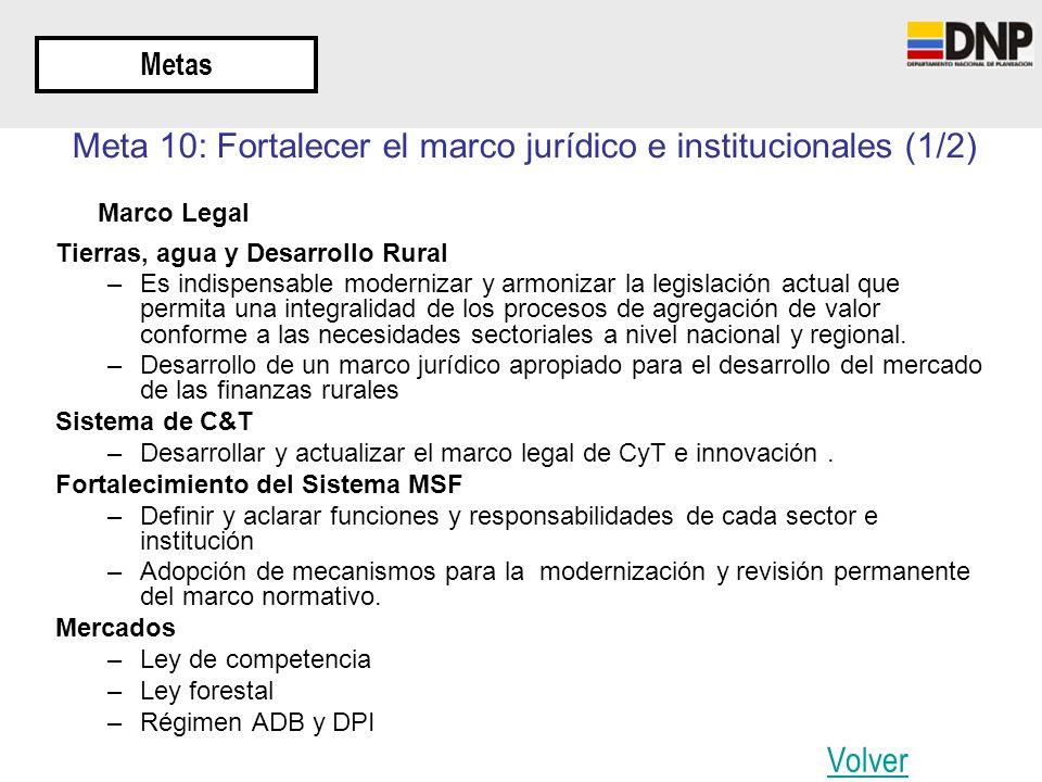Meta 10: Fortalecer el marco jurídico e institucionales (1/2)