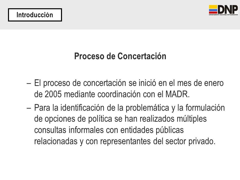 Proceso de Concertación