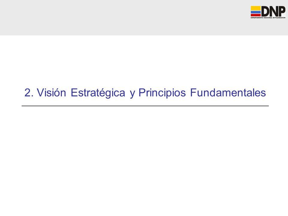 2. Visión Estratégica y Principios Fundamentales