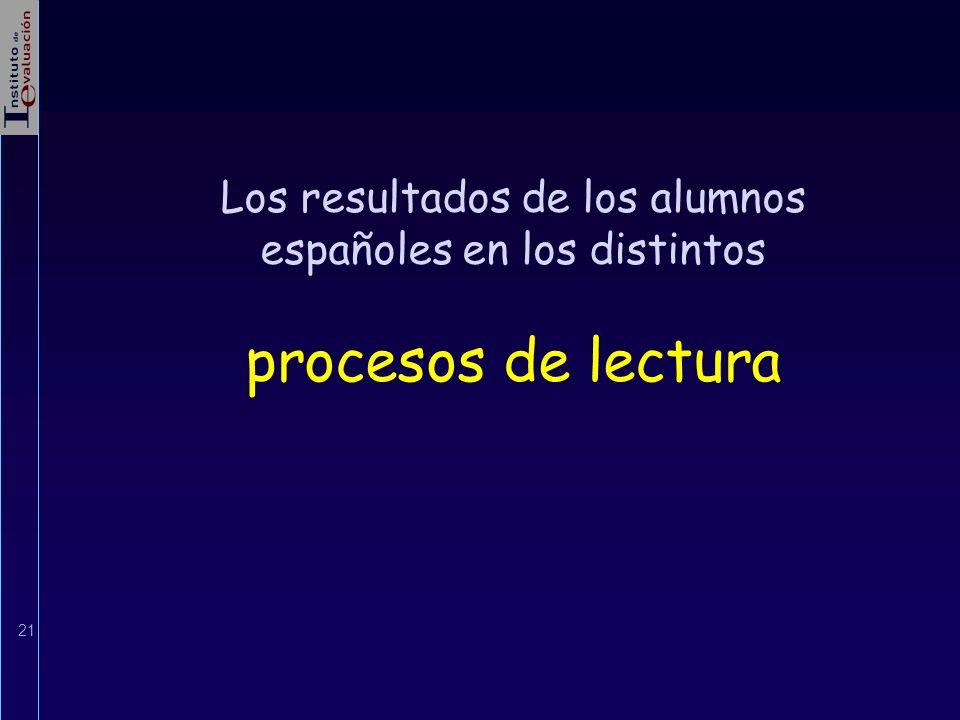 Los resultados de los alumnos españoles en los distintos procesos de lectura