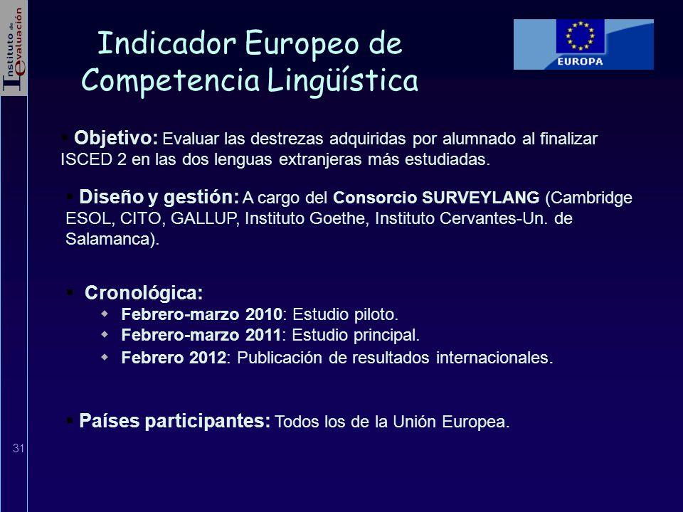 Indicador Europeo de Competencia Lingüística