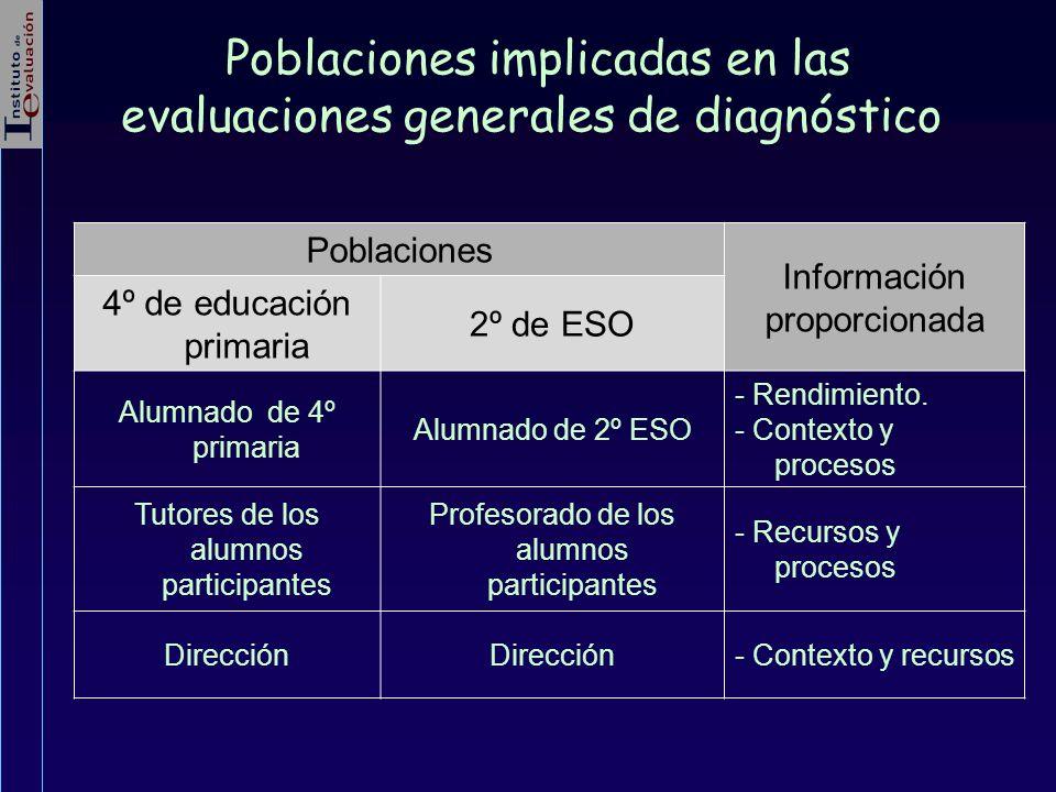 Poblaciones implicadas en las evaluaciones generales de diagnóstico