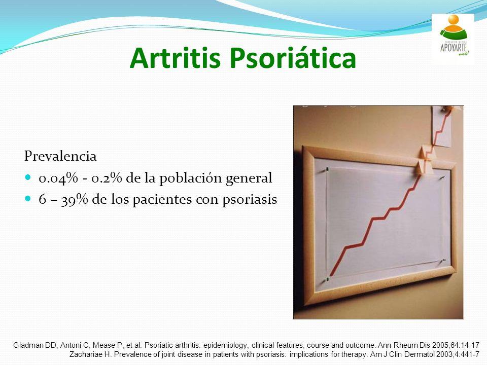 Artritis Psoriática Prevalencia 0.04% - 0.2% de la población general