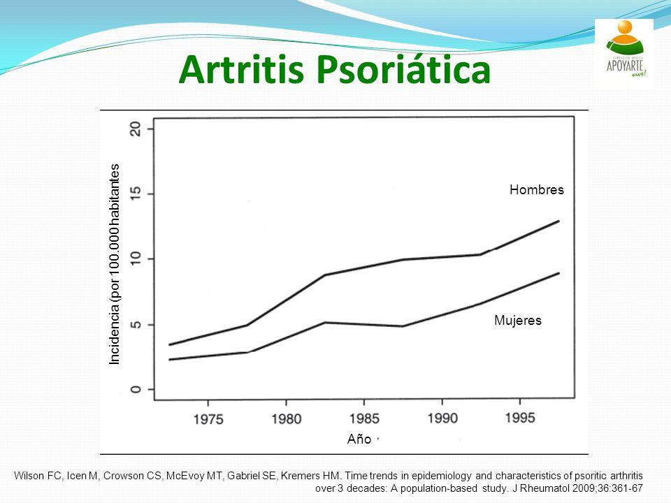 Artritis Psoriática Hombres Incidencia (por 100.000 habitantes Mujeres