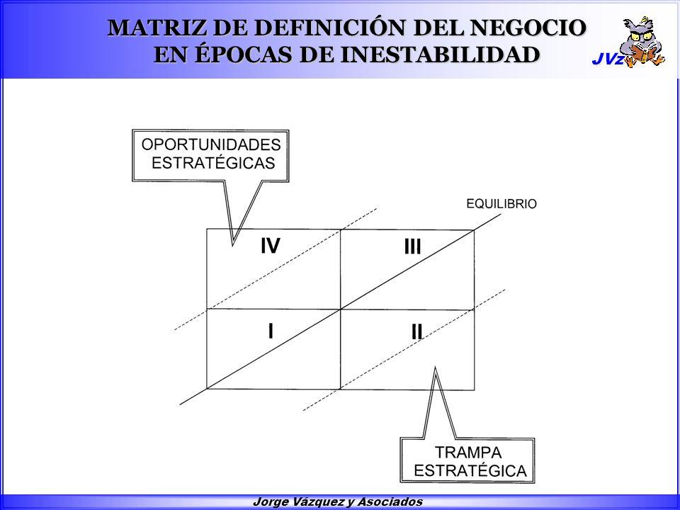 MATRIZ DE FLUJO DE FONDOS