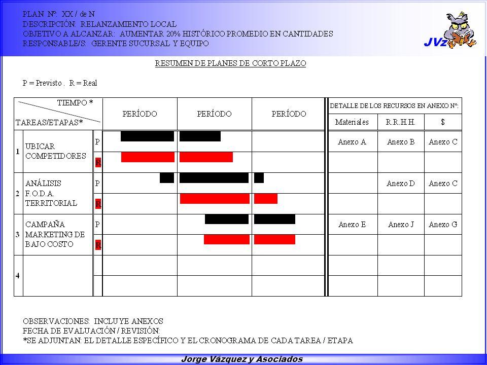 Control de Gestión y Tablero de Comando.