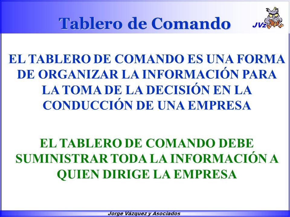 Tablero de Comando EL TABLERO DE COMANDO DEBERÁ EVIDENCIAR CLARAMENTE LAS SITUACIONES DE ALTA CRITICIDAD, COMO SI FUERAN ALARMAS.
