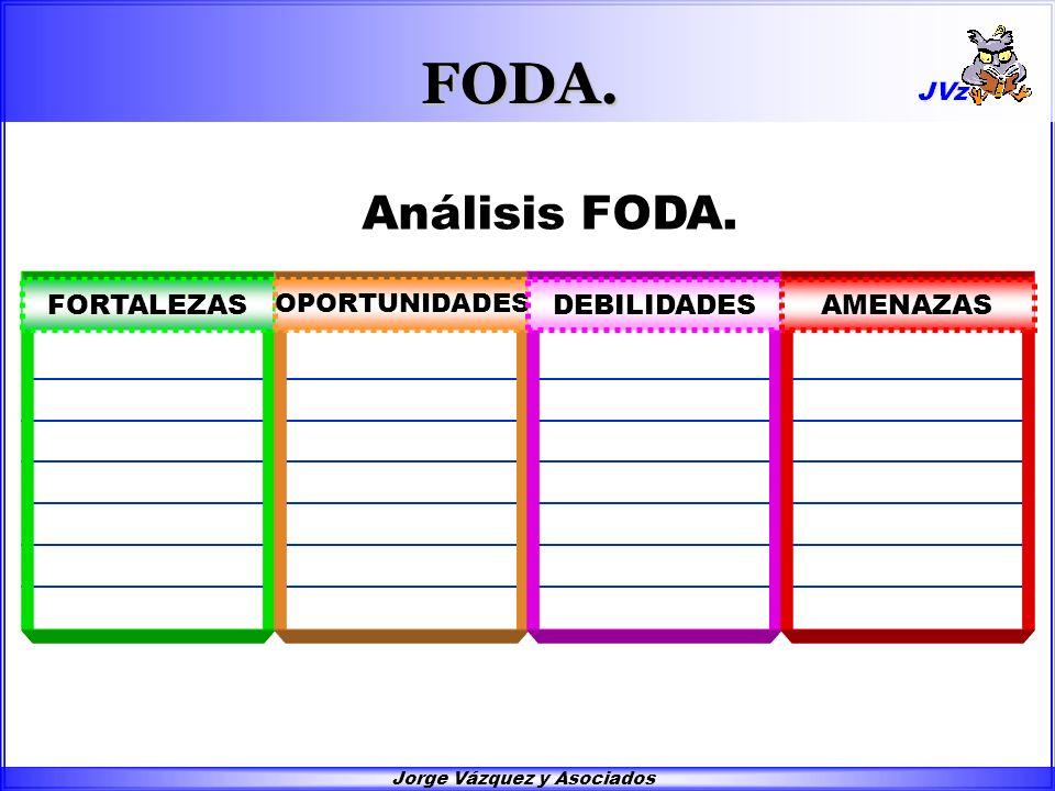 FODA. ASPECTOS A CONSIDERAR PRODUCTOS / SERVICIOS PERSONAL RECURSOS