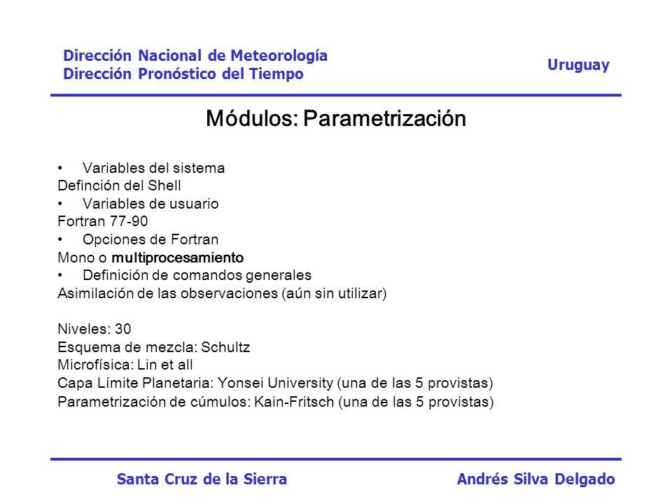 Módulos: Parametrización