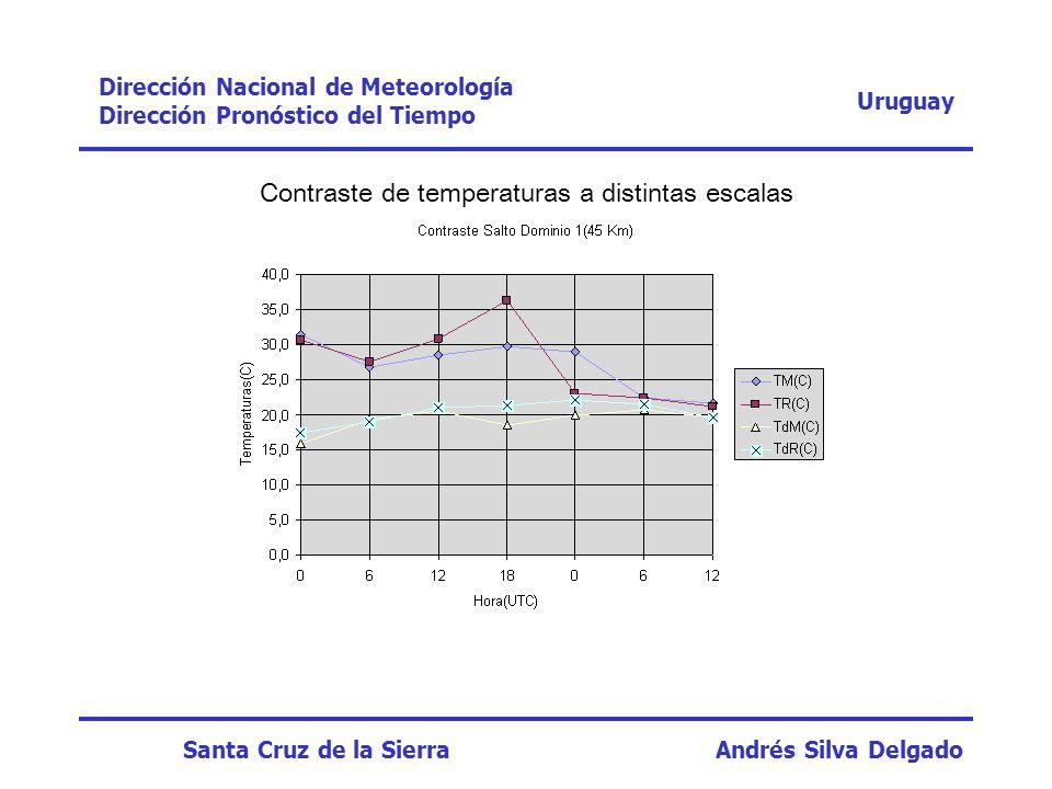 Contraste de temperaturas a distintas escalas