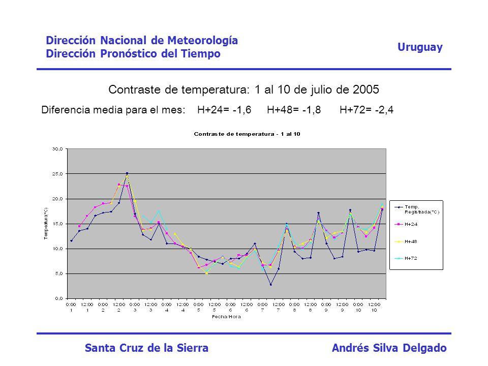 Contraste de temperatura: 1 al 10 de julio de 2005