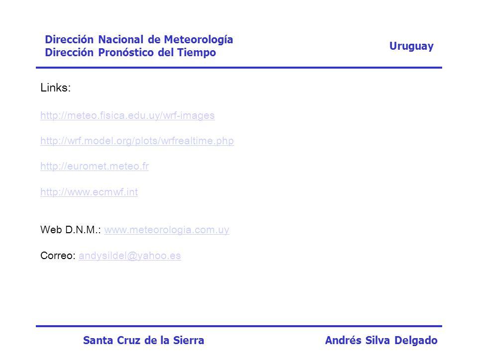 Links: Dirección Nacional de Meteorología Uruguay