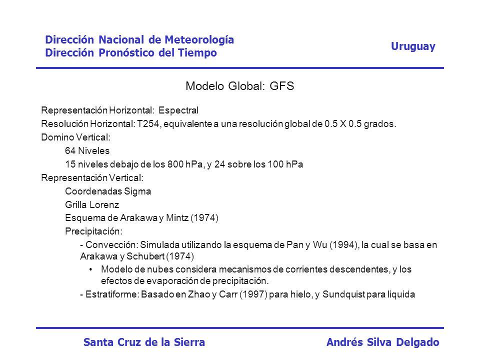 Modelo Global: GFS Dirección Nacional de Meteorología Uruguay
