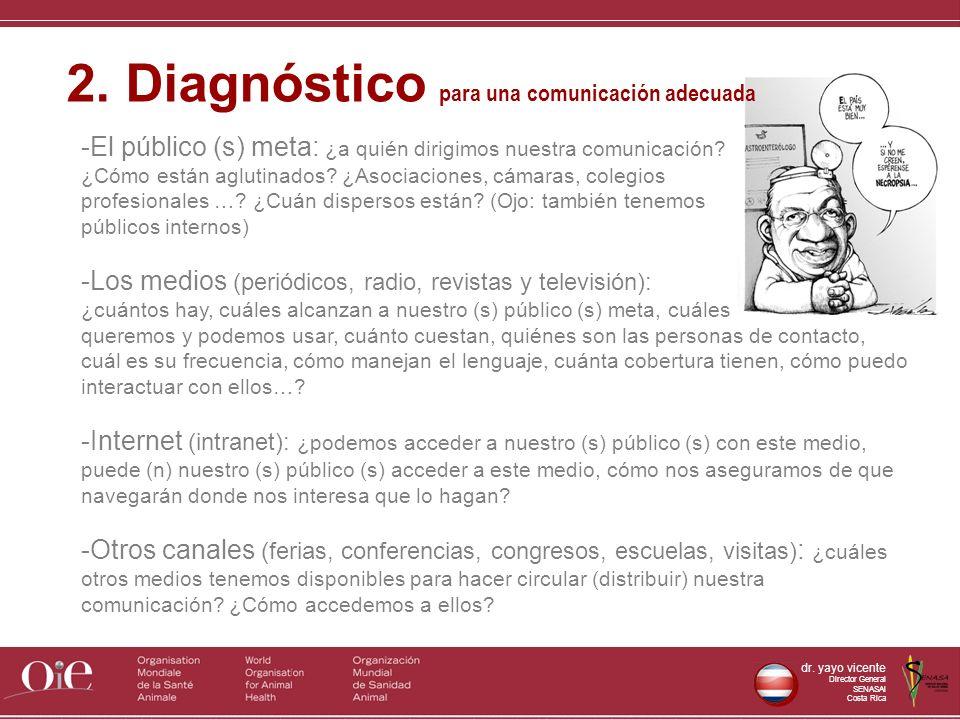 2. Diagnóstico para una comunicación adecuada