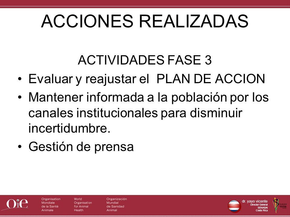 ACCIONES REALIZADAS ACTIVIDADES FASE 3