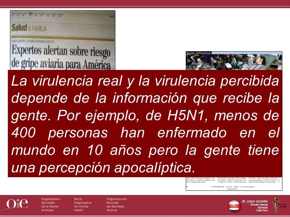 La virulencia real y la virulencia percibida depende de la información que recibe la gente.