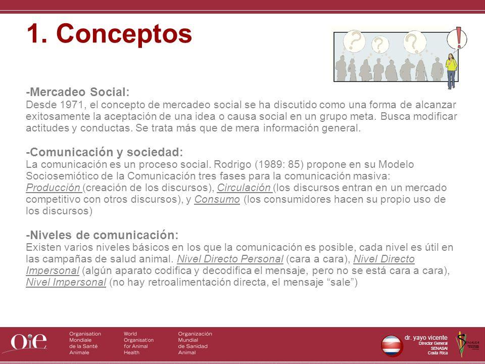 1. Conceptos -Mercadeo Social: -Comunicación y sociedad: