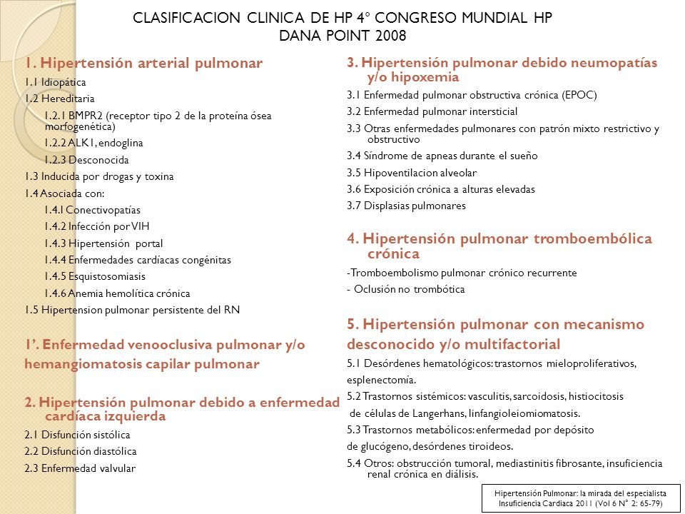 CLASIFICACION CLINICA DE HP 4° CONGRESO MUNDIAL HP DANA POINT 2008