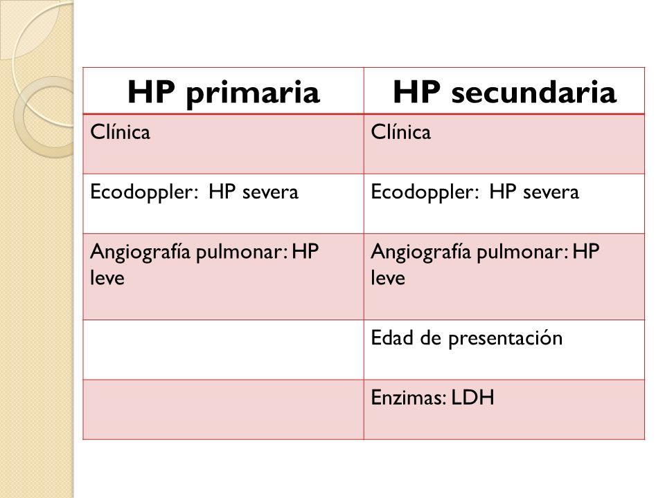 HP primaria HP secundaria