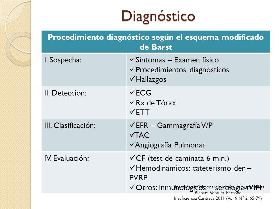 Procedimiento diagnóstico según el esquema modificado de Barst