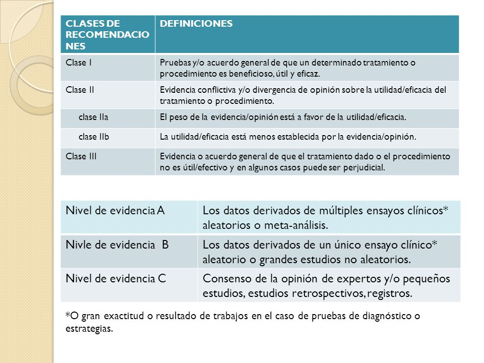 CLASES DE RECOMENDACIONES