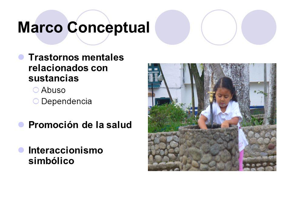 Marco Conceptual Trastornos mentales relacionados con sustancias