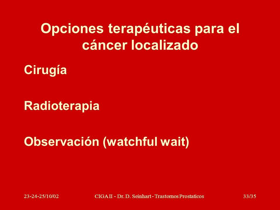 Opciones terapéuticas para el cáncer localizado