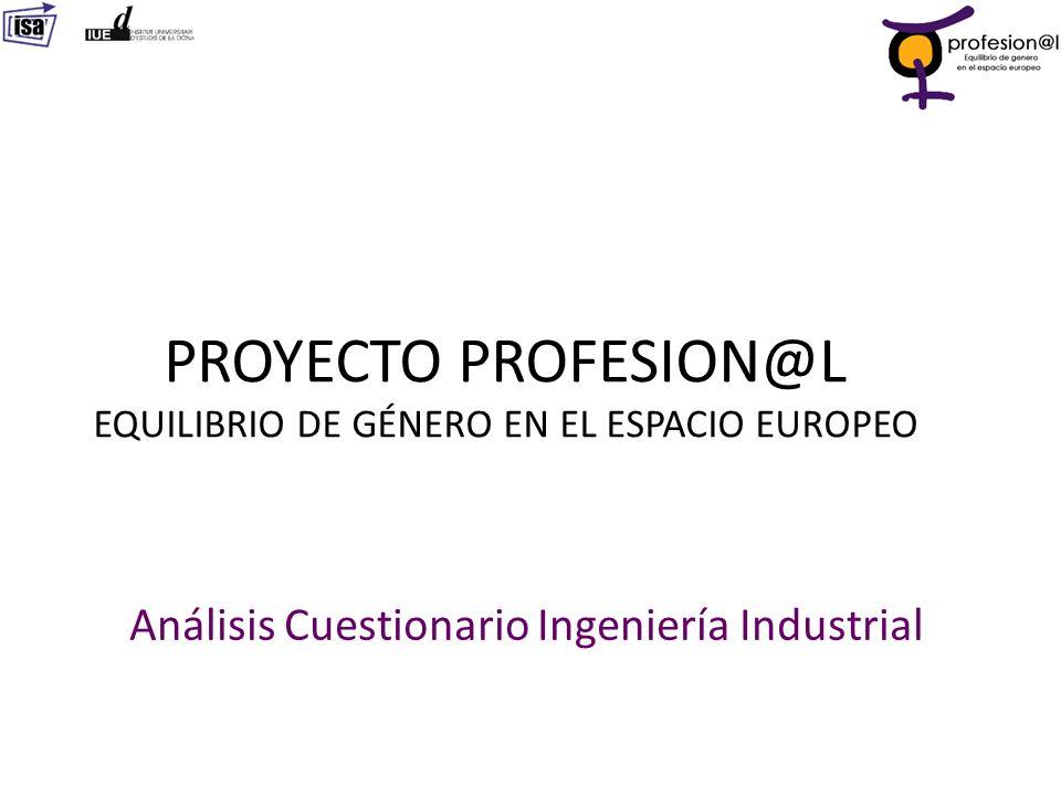 Análisis Cuestionario Ingeniería Industrial