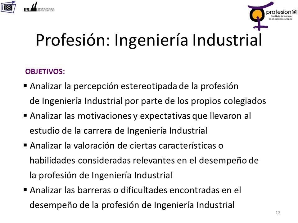 Profesión: Ingeniería Industrial