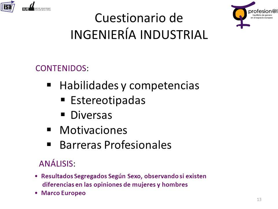 Cuestionario de INGENIERÍA INDUSTRIAL