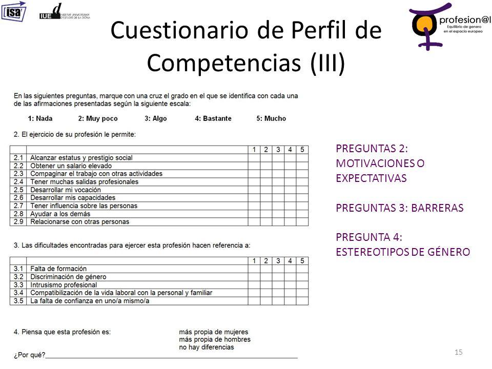 Cuestionario de Perfil de Competencias (III)