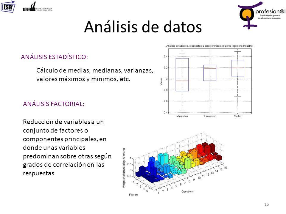 Análisis de datos ANÁLISIS ESTADÍSTICO: