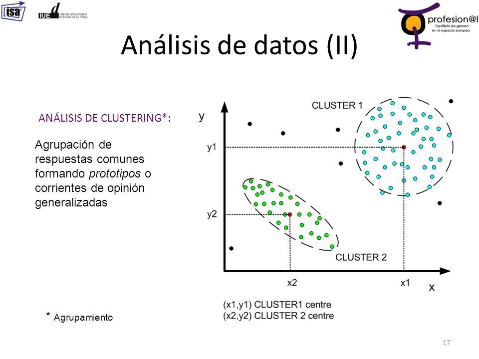Análisis de datos (II) ANÁLISIS DE CLUSTERING*: