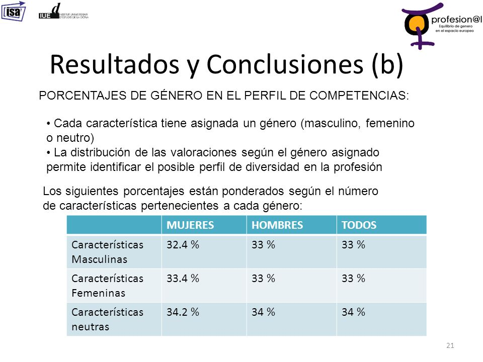 Resultados y Conclusiones (b)