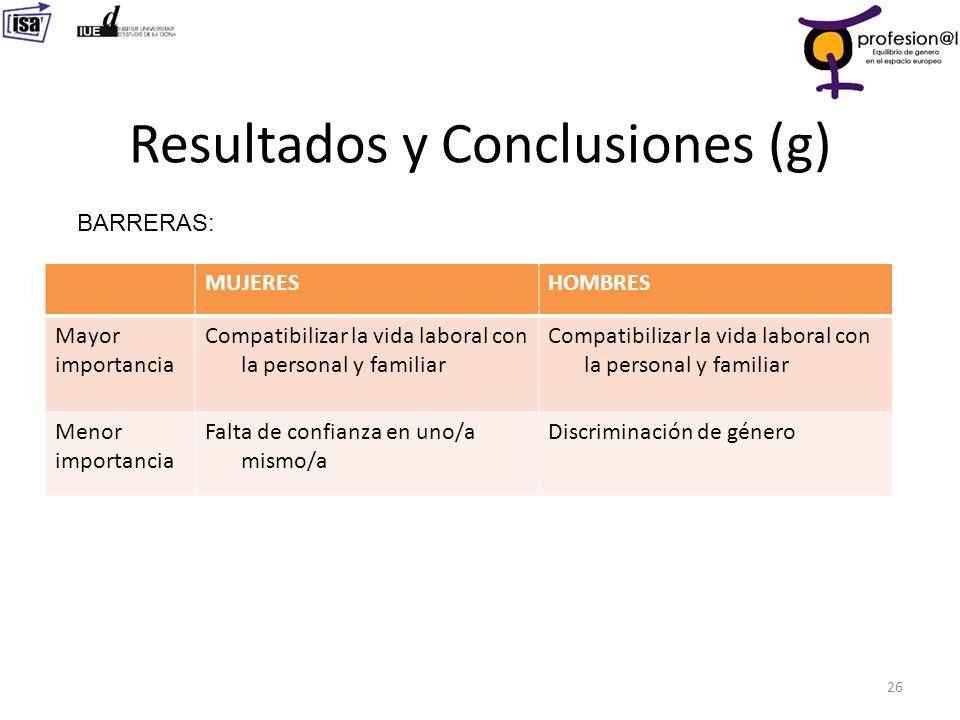 Resultados y Conclusiones (g)