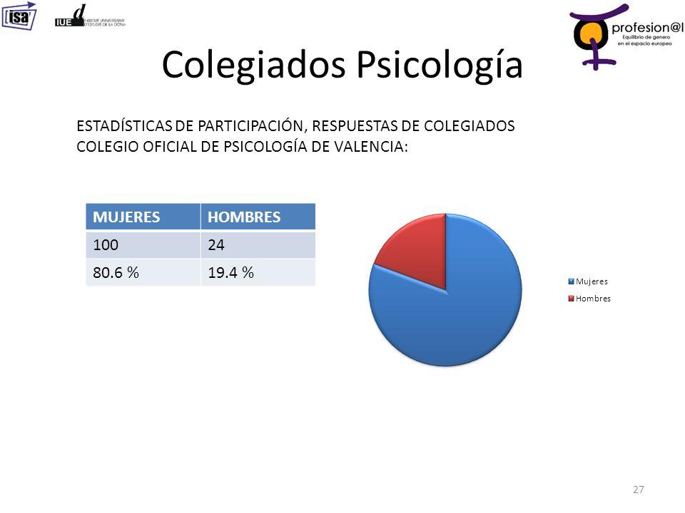 Colegiados Psicología