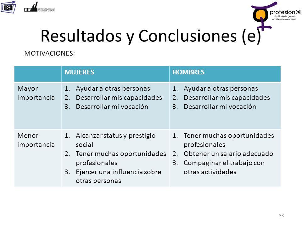 Resultados y Conclusiones (e)