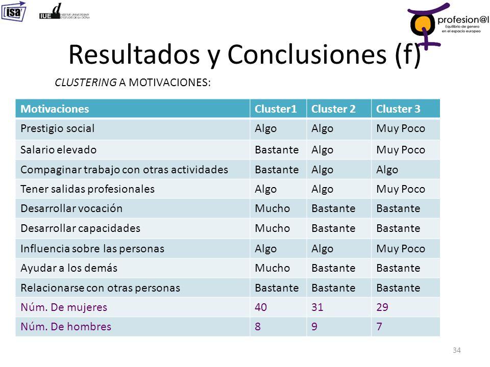 Resultados y Conclusiones (f)