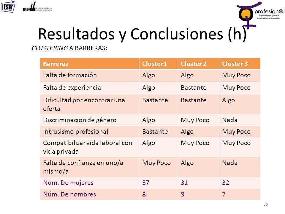 Resultados y Conclusiones (h)