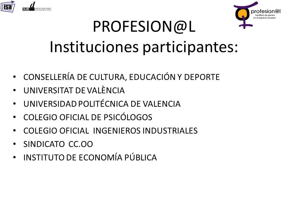 PROFESION@L Instituciones participantes: