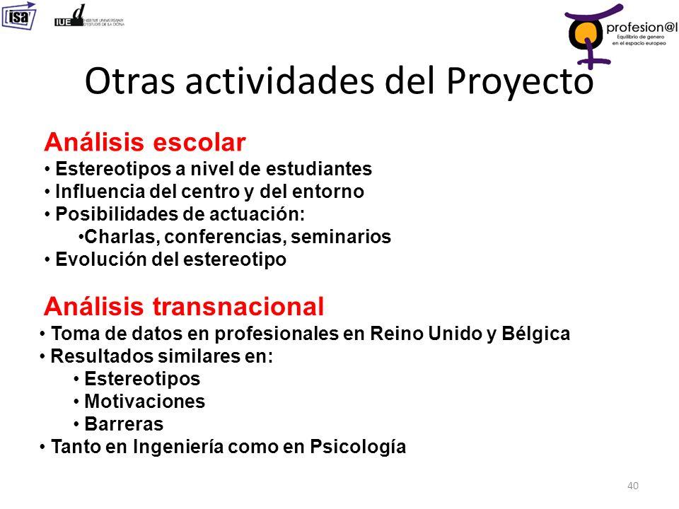 Otras actividades del Proyecto