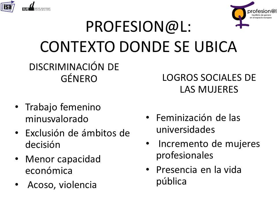 PROFESION@L: CONTEXTO DONDE SE UBICA