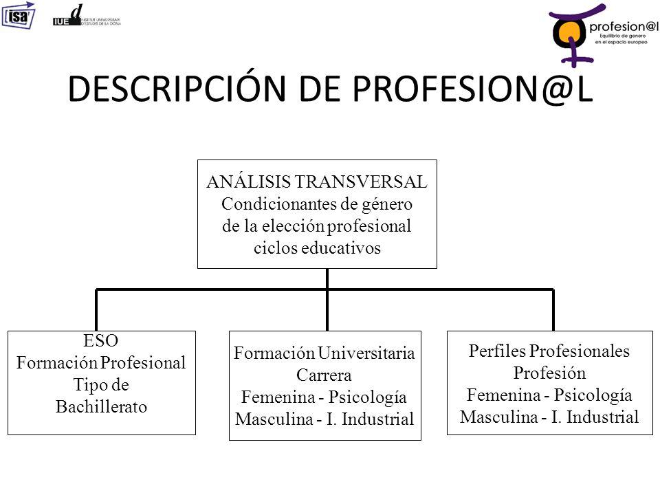 DESCRIPCIÓN DE PROFESION@L