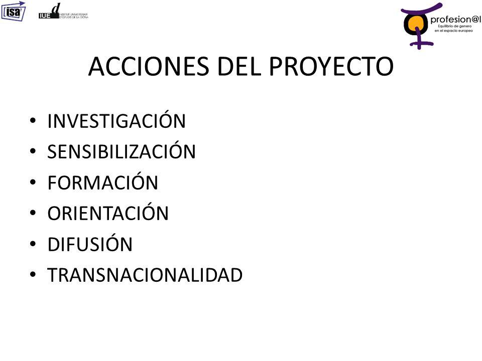 ACCIONES DEL PROYECTO INVESTIGACIÓN SENSIBILIZACIÓN FORMACIÓN