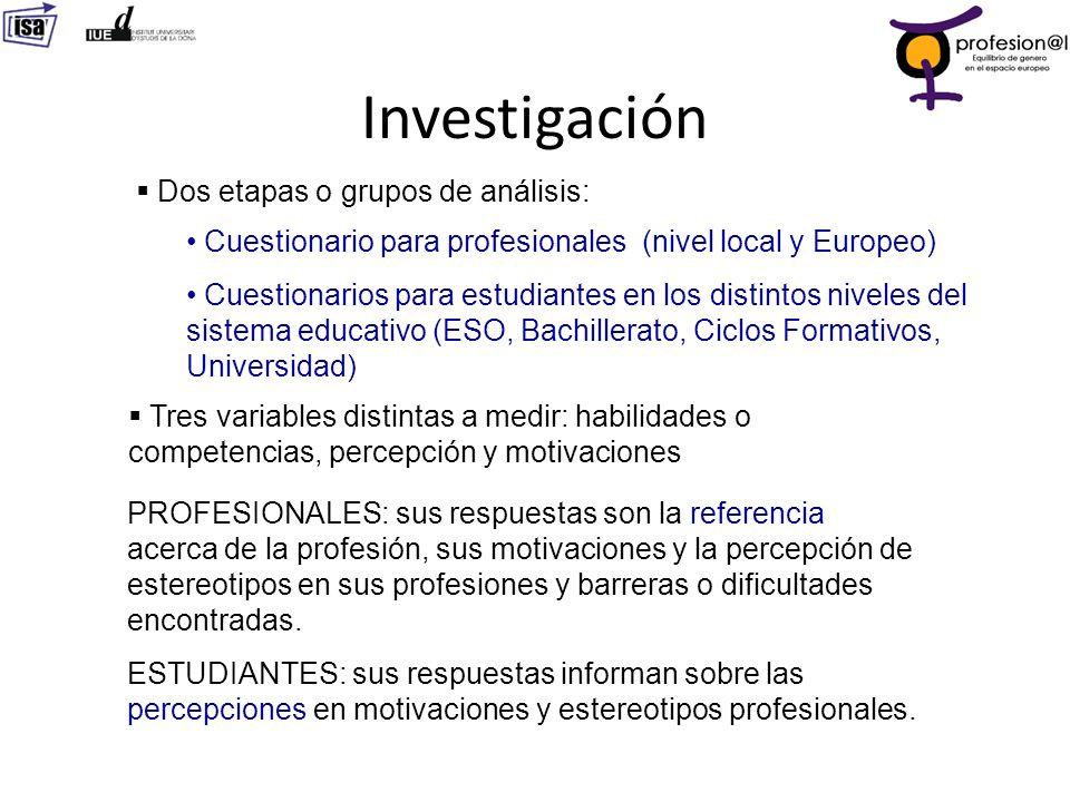 Investigación Dos etapas o grupos de análisis: