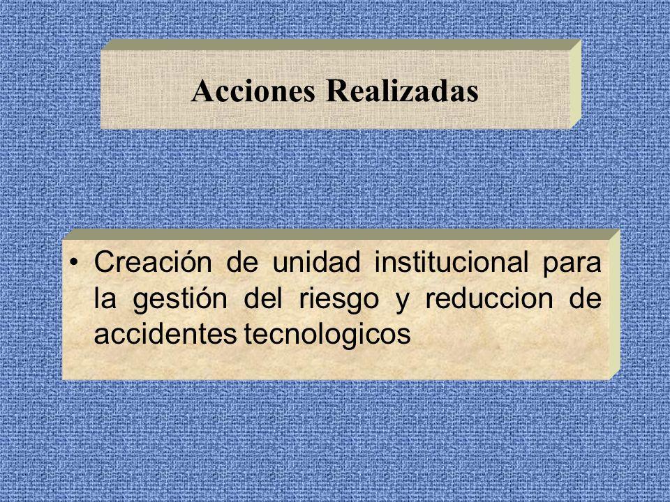 Acciones RealizadasCreación de unidad institucional para la gestión del riesgo y reduccion de accidentes tecnologicos.