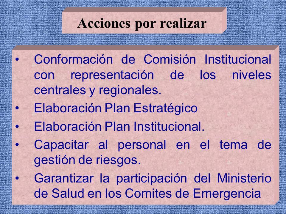 Acciones por realizarConformación de Comisión Institucional con representación de los niveles centrales y regionales.